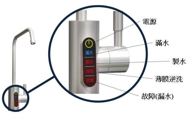 大山淨水賀縱牌UR-5802JW-3