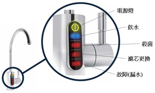 大山淨水 賀眾牌 廚下型 UV紫外線 殺菌淨水器 5001JW-1