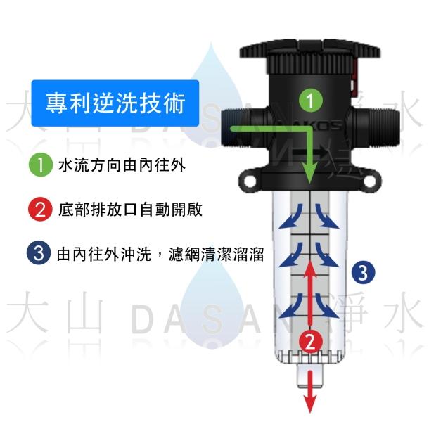 大山淨水水樂SelectoT2C-管道保護器轉速清2