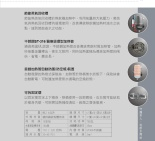 大山淨水GD-600目錄4