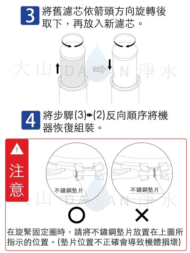 磨水4-濾芯解說圖i