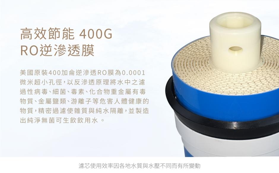 CANA400G-RO膜